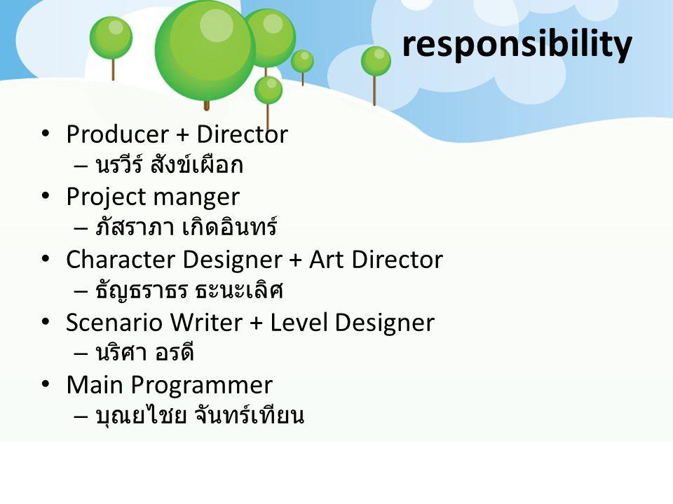 responsibility Producer + Director – นรวีร์ สังข์เผือก Project manger – ภัสราภา เกิดอินทร์ Character Designer + Art Director – ธัญธราธร ธะนะเลิศ Scenario Writer + Level Designer – นริศา อรดี Main Programmer – บุณยไชย จันทร์เทียน
