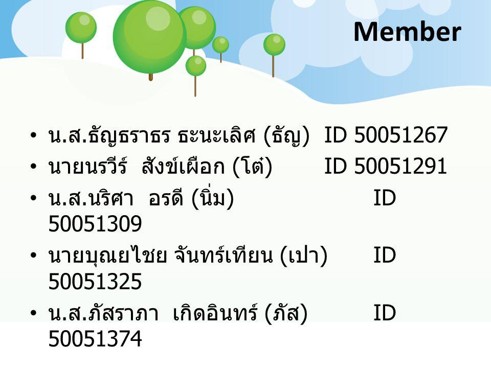 Member น.ส. ธัญธราธร ธะนะเลิศ ( ธัญ ) ID 50051267 นายนรวีร์ สังข์เผือก ( โต๋ )ID 50051291 น.