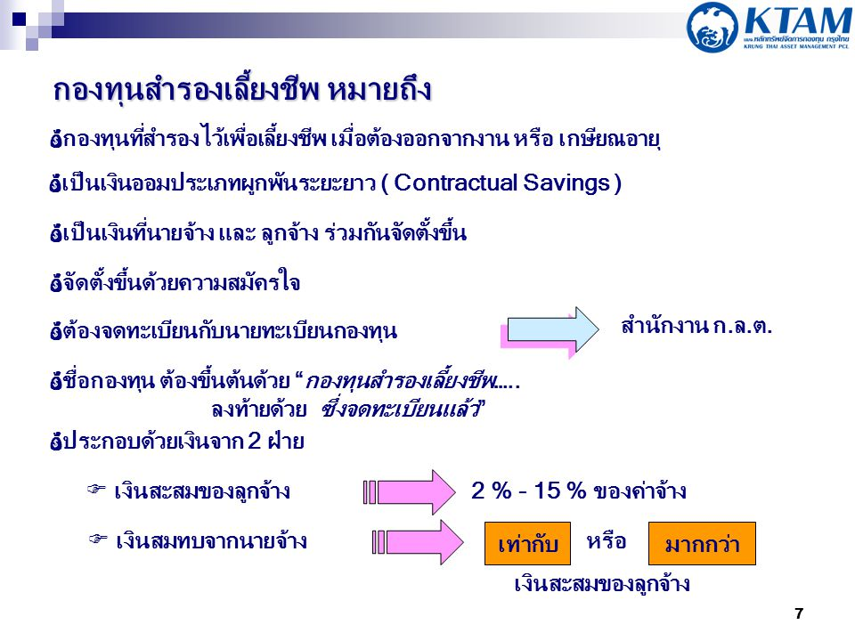 7 กองทุนสำรองเลี้ยงชีพ หมายถึง  กองทุนที่สำรองไว้เพื่อเลี้ยงชีพ เมื่อต้องออกจากงาน หรือ เกษียณอายุ  เป็นเงินออมประเภทผูกพันระยะยาว ( Contractual Sav