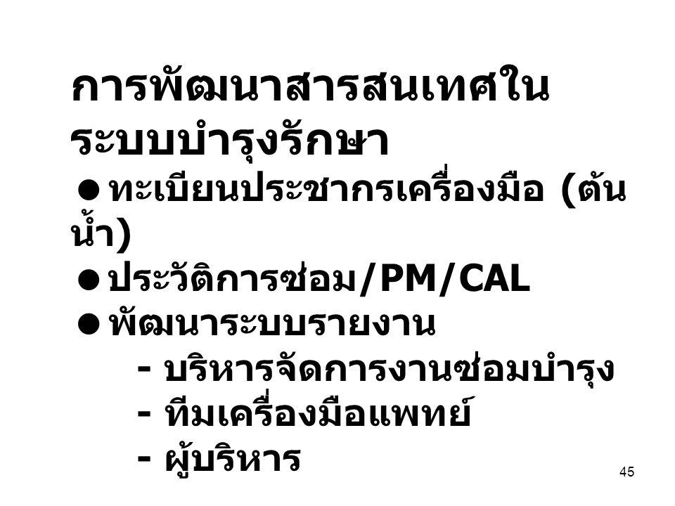 45 การพัฒนาสารสนเทศใน ระบบบำรุงรักษา  ทะเบียนประชากรเครื่องมือ ( ต้น น้ำ )  ประวัติการซ่อม /PM/CAL  พัฒนาระบบรายงาน - บริหารจัดการงานซ่อมบำรุง - ทีมเครื่องมือแพทย์ - ผู้บริหาร