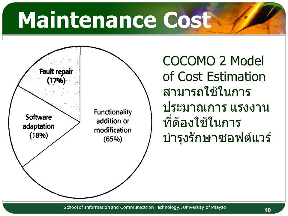 10 Maintenance Cost School of Information and Communication Technology., University of Phayao COCOMO 2 Model of Cost Estimation สามารถใช้ในการ ประมาณก