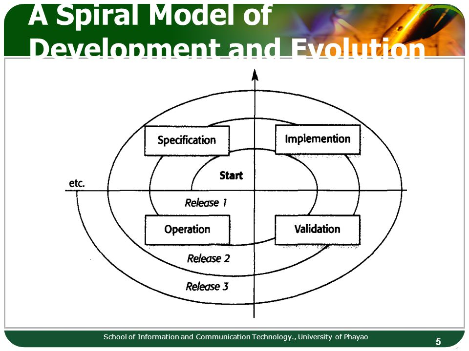 5 A Spiral Model of Development and Evolution School of Information and Communication Technology., University of Phayao