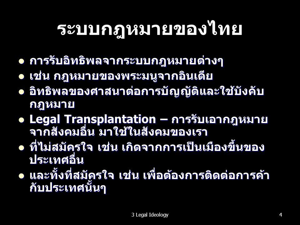 ระบบกฎหมายของไทย การรับอิทธิพลจากระบบกฎหมายต่างๆ การรับอิทธิพลจากระบบกฎหมายต่างๆ เช่น กฎหมายของพระมนูจากอินเดีย เช่น กฎหมายของพระมนูจากอินเดีย อิทธิพล