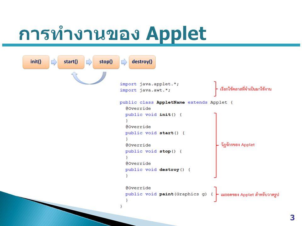 4  การสร้าง Applet เริ่มต้นสร้างจากคลาส Applet ซึ่ง มีส่วนของโปรแกรมเหมือนกับการเขียน Java Application ทั่วไป  จากนั้นเรียกใช้ Applet ที่สร้างขึ้นนี้ โดยนำชื่อไฟล์ ไปแทรกในส่วนของคำสั่ง HTML