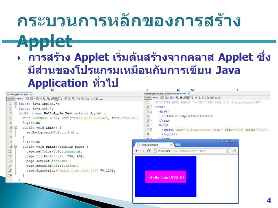  สามารถส่งไปพร้อมกับการเรียกใช้หรือประมวลผลในคลาส Applet ที่ต้องการได้ โดยตัวแปรดังกล่าวจะต้องถูกเขียน แทรกอยู่ใน tag ของ และ ซึ่งมี รูปแบบดังนี้ โดยที่ AppletName เป็นชื่อคลาส paramName1 เป็นชื่อตัวแปรที่ใช้ส่งค่าตัวที่ 1 paramName2 เป็นชื่อตัวแปรที่ใช้ส่งค่าตัวที่ 2 paramValue1 เป็นค่าตัวแปรที่ใช้ส่งค่าตัวที่ 1 paramValue2 เป็นค่าตัวแปรที่ใช้ส่งค่าตัวที่ 2 widthValue เป็นค่าความกว้าง heightValue เป็นค่าความสูง  ในคลาส Applet จะรับค่าที่ส่งผ่านตัวแปรในไฟล์ HTML ด้วย เมธอด getParameter(paraname) โดย paraname ต้อง เป็นชื่อที่ตรงกับชื่อตัวแปรในไฟล์ HTML ด้วย ดังตัวอย่าง ต่อไปนี้ 5