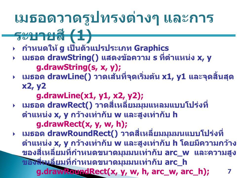  กำหนดให้ g เป็นตัวแปรประเภท Graphics  เมธอด drawString() แสดงข้อความ s ที่ตำแหน่ง x, y g.drawString(s, x, y);  เมธอด drawLine() วาดเส้นที่จุดเริ่ม