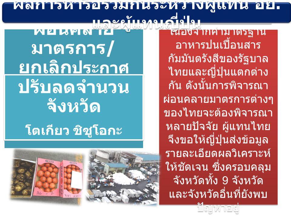 ท่าทีประเทศไทย เนื่องจากค่ามาตรฐาน อาหารปนเปื้อนสาร กัมมันตรังสีของรัฐบาล ไทยและญี่ปุ่นแตกต่าง กัน ดังนั้นการพิจารณา ผ่อนคลายมาตรการต่างๆ ของไทยจะต้องพิจารณา หลายปัจจัย ผู้แทนไทย จึงขอให้ญี่ปุ่นส่งข้อมูล รายละเอียดผลวิเคราะห์ ให้ชัดเจน ซึ่งครอบคลุม จังหวัดทั้ง 9 จังหวัด และจังหวัดอื่นที่ยังพบ ปัญหาอยู่ ท่าทีประเทศไทย เนื่องจากค่ามาตรฐาน อาหารปนเปื้อนสาร กัมมันตรังสีของรัฐบาล ไทยและญี่ปุ่นแตกต่าง กัน ดังนั้นการพิจารณา ผ่อนคลายมาตรการต่างๆ ของไทยจะต้องพิจารณา หลายปัจจัย ผู้แทนไทย จึงขอให้ญี่ปุ่นส่งข้อมูล รายละเอียดผลวิเคราะห์ ให้ชัดเจน ซึ่งครอบคลุม จังหวัดทั้ง 9 จังหวัด และจังหวัดอื่นที่ยังพบ ปัญหาอยู่ ผ่อนคลาย มาตรการ / ยกเลิก ประกาศ ( ความต้องการของญี่ปุ่น ) ปรับลดจำนวน จังหวัด โตเกียว ชิซูโอกะ ผลการหารือร่วมกันระหว่างผู้แทน อย.