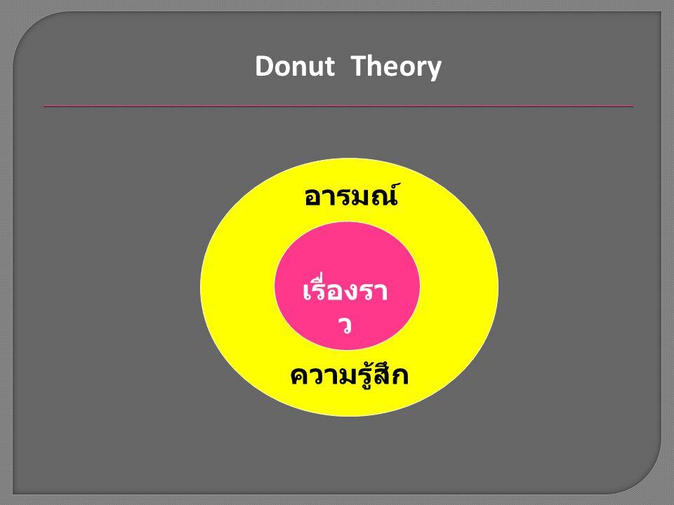 Donut Theory เรื่องรา ว อารมณ์ ความรู้สึก