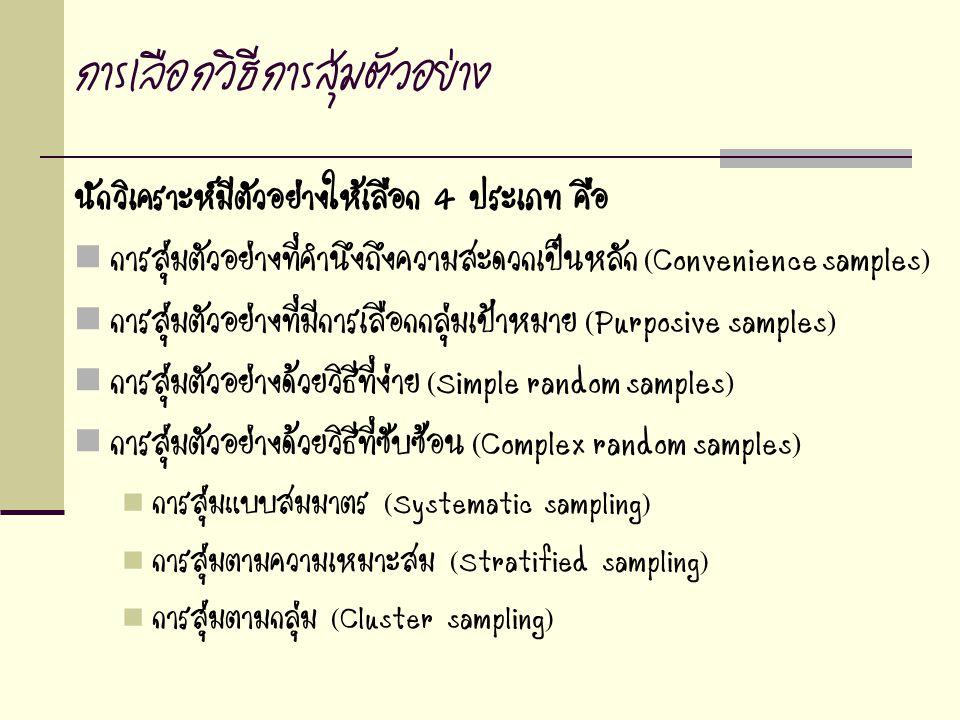 การเลือกวิธีการสุ่มตัวอย่าง นักวิเคราะห์มีตัวอย่างให้เลือก 4 ประเภท คือ การสุ่มตัวอย่างที่คำนึงถึงความสะดวกเป็นหลัก (Convenience samples) การสุ่มตัวอย