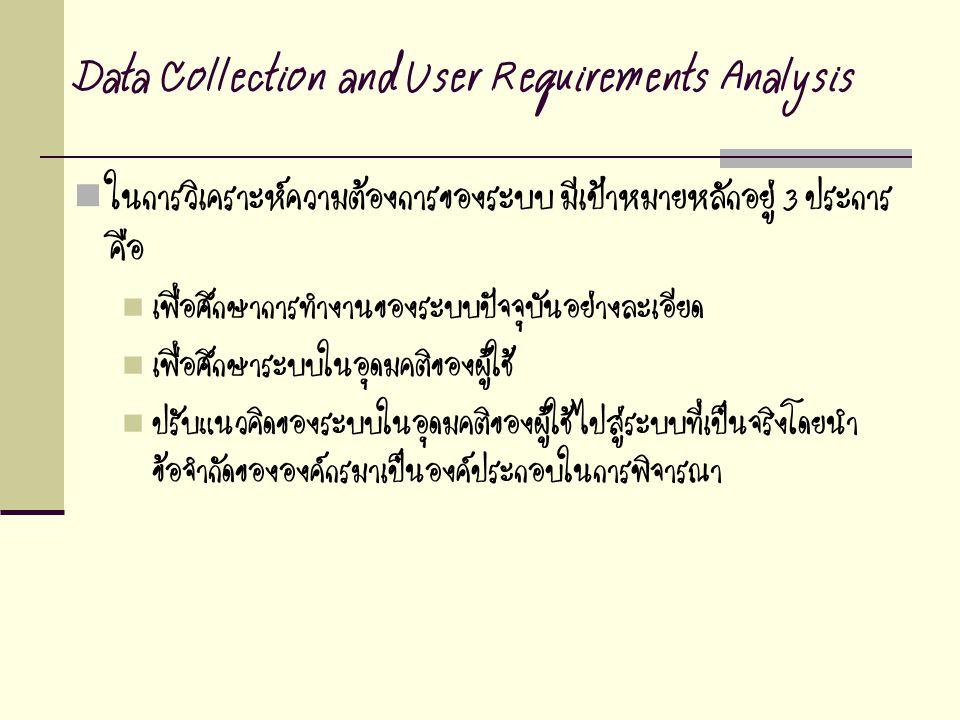 ความต้องการ (Requirements) ของผู้ใช้ ความต้องการ (Requirements) เป็นการกำหนดคุณสมบัติต่างๆ ที่ ต้องการให้รวมอยู่ในระบบใหม่ด้วย อาจจะเป็นวิธีการเก็บรวบรวมข้อมูล การประมวลผลข้อมูล การผลิตสารสนเทศ และการควบคุมการดำเนินการ ในองค์กร เป็นต้น ควรจะครอบคลุมการทำงานทั้งกรณีที่ทำด้วยมือ (Manual) และกรณีที่ทำด้วยเครื่องคอมพิวเตอร์