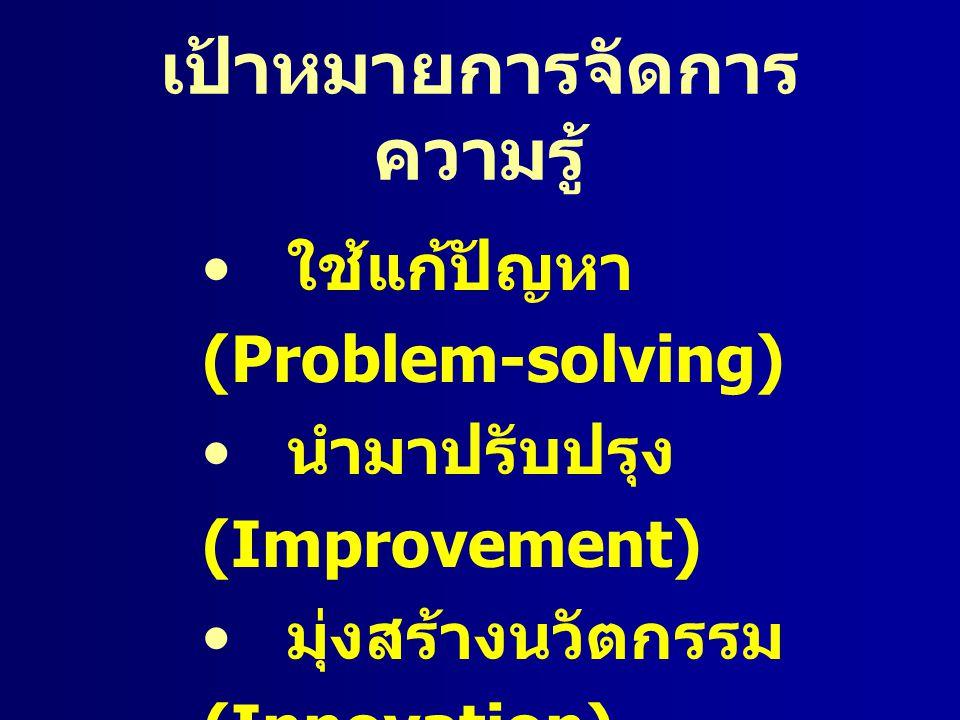 เป้าหมายการจัดการ ความรู้ ใช้แก้ปัญหา (Problem-solving) นำมาปรับปรุง (Improvement) มุ่งสร้างนวัตกรรม (Innovation)