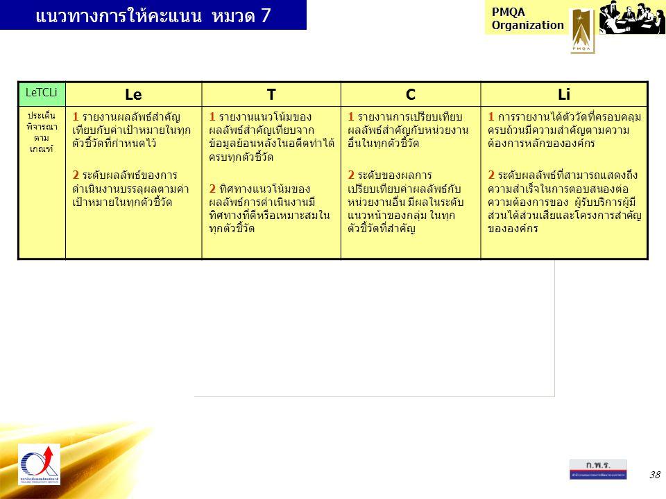 PMQA Organization 38 LeTCLi LeTCLi ประเด็น พิจารณา ตาม เกณฑ์ 1 รายงานผลลัพธ์สำคัญ เทียบกับค่าเป้าหมายในทุก ตัวชี้วัดที่กำหนดไว้ 2 ระดับผลลัพธ์ของการ ดำเนินงานบรรลุผลตามค่า เป้าหมายในทุกตัวชี้วัด 1 รายงานแนวโน้มของ ผลลัพธ์สำคัญเทียบจาก ข้อมูลย้อนหลังในอดีตทำได้ ครบทุกตัวชี้วัด 2 ทิศทางแนวโน้มของ ผลลัพธ์การดำเนินงานมี ทิศทางที่ดีหรือเหมาะสมใน ทุกตัวชี้วัด 1 รายงานการเปรียบเทียบ ผลลัพธ์สำคัญกับหน่วยงาน อื่นในทุกตัวชี้วัด 2 ระดับของผลการ เปรียบเทียบค่าผลลัพธ์กับ หน่วยงานอื่น มีผลในระดับ แนวหน้าของกลุ่ม ในทุก ตัวชี้วัดที่สำคัญ 1 การรายงานได้ตัววัดที่ครอบคลุม ครบถ้วนมีความสำคัญตามความ ต้องการหลักขององค์กร 2 ระดับผลลัพธ์ที่สามารถแสดงถึง ความสำเร็จในการตอบสนองต่อ ความต้องการของ ผู้รับบริการผู้มี ส่วนได้ส่วนเสียและโครงการสำคัญ ขององค์กร แนวทางการให้คะแนน หมวด 7