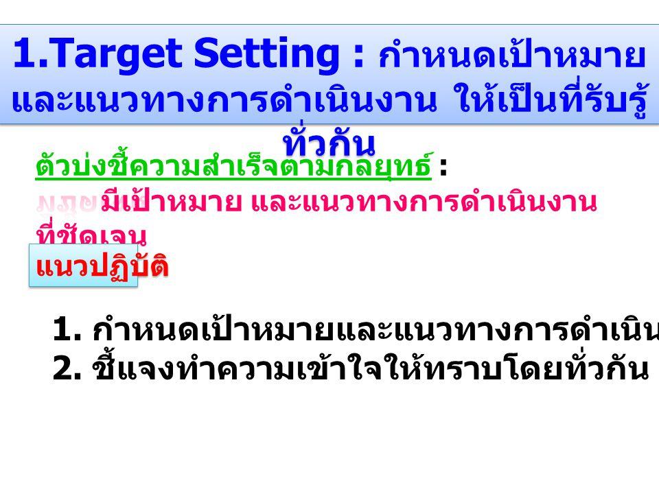 1.Target Setting : กำหนดเป้าหมาย และแนวทางการดำเนินงาน ให้เป็นที่รับรู้ ทั่วกัน 1.