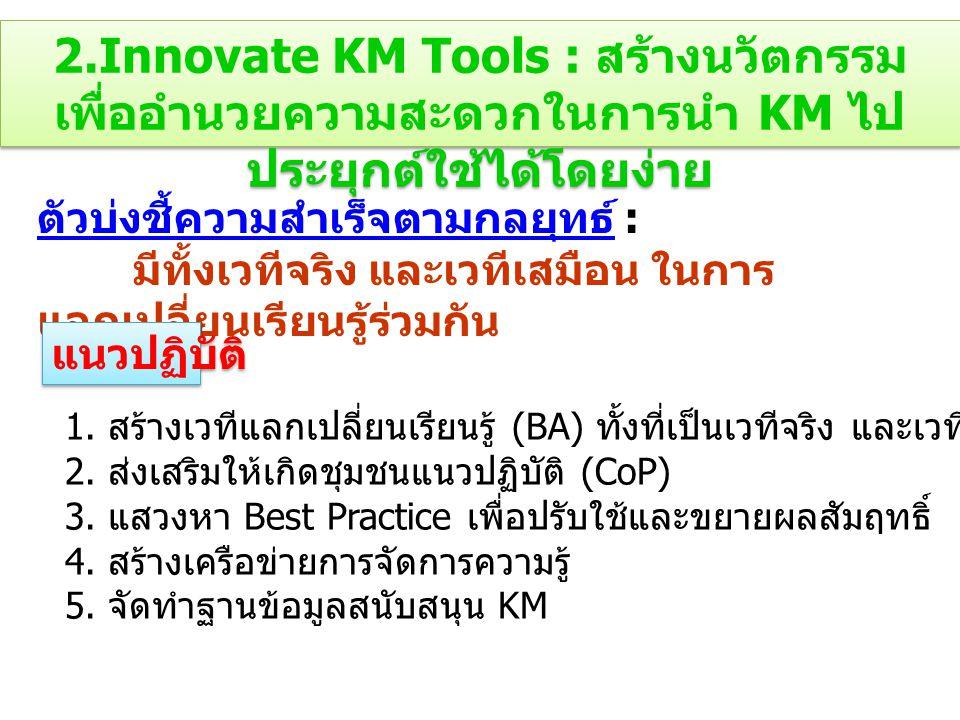 3.Personal Mastery : สร้างคนให้มี ความรู้ และศรัทธา ในการประยุกต์ใช้ KM 3.Personal Mastery : สร้างคนให้มี ความรู้ และศรัทธา ในการประยุกต์ใช้ KM ตัวบ่งชี้ความสำเร็จตามกลยุทธ์ : จำนวนหน่วยงาน และจำนวนบุคลากร ที่สามารถ ใช้ KM เป็นเครื่องมือ ในการพัฒนางาน 1.