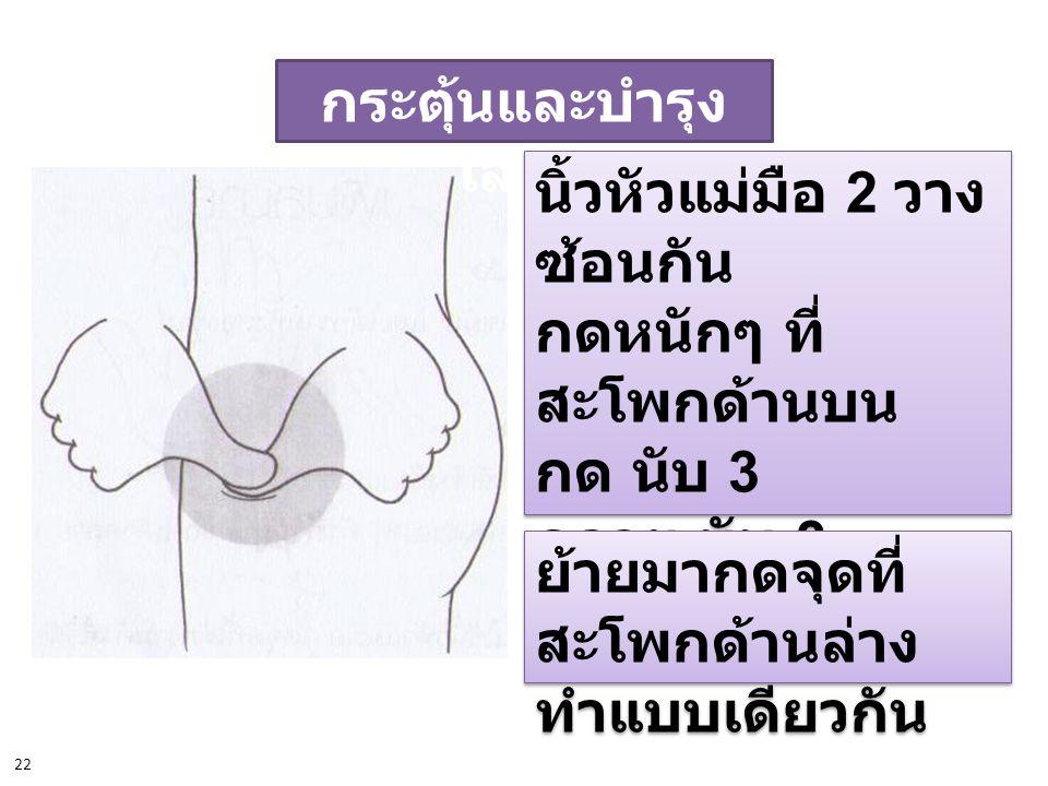กระตุ้นและบำรุง โลหิต นิ้วหัวแม่มือ 2 วาง ซ้อนกัน กดหนักๆ ที่ สะโพกด้านบน กด นับ 3 คลาย นับ 3 ข้างละ 3 ครั้ง นิ้วหัวแม่มือ 2 วาง ซ้อนกัน กดหนักๆ ที่ ส