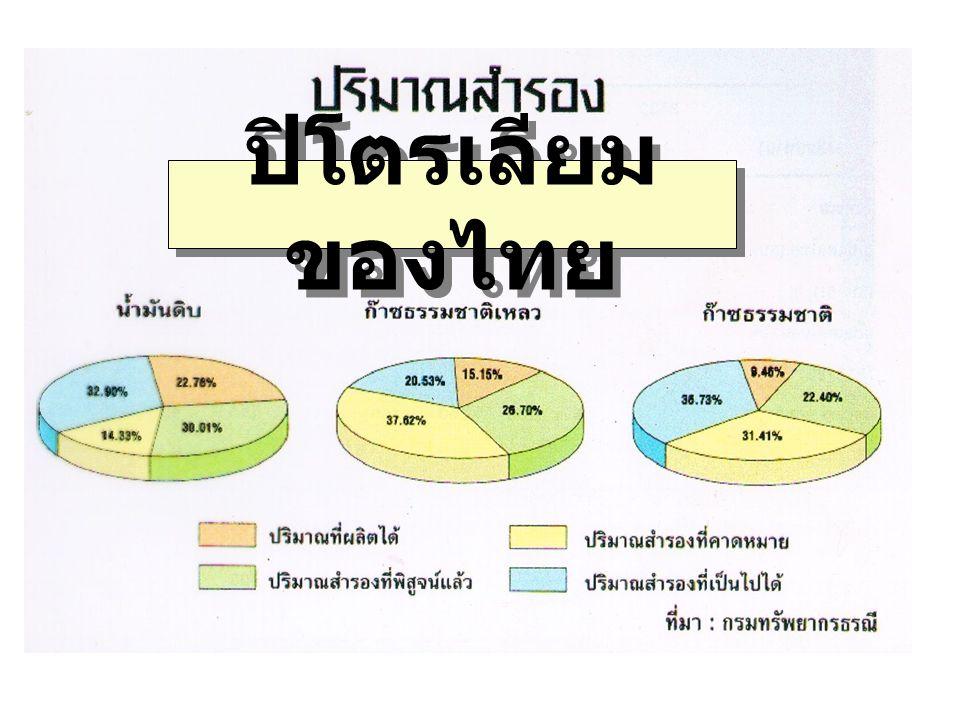 ปิโตรเลียม ของไทย