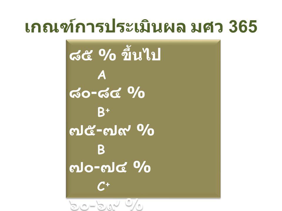 เกณฑ์การประเมินผล มศว 365 ๘๕ % ขึ้นไป A ๘๐ - ๘๔ % B + ๗๕ - ๗๙ % B ๗๐ - ๗๔ % C + ๖๐ - ๖๙ % C ๕๕ - ๕๙ % D + ๕๐ - ๕๔ % D ต่ำกว่า ๕๐ % E ๘๕ % ขึ้นไป A ๘๐ - ๘๔ % B + ๗๕ - ๗๙ % B ๗๐ - ๗๔ % C + ๖๐ - ๖๙ % C ๕๕ - ๕๙ % D + ๕๐ - ๕๔ % D ต่ำกว่า ๕๐ % E
