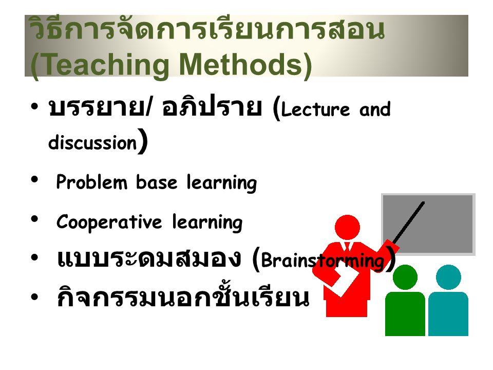 วิธีการจัดการเรียนการสอน (Teaching Methods) บรรยาย / อภิปราย ( Lecture and discussion ) Problem base learning Cooperative learning แบบระดมสมอง ( Brainstorming ) กิจกรรมนอกชั้นเรียน