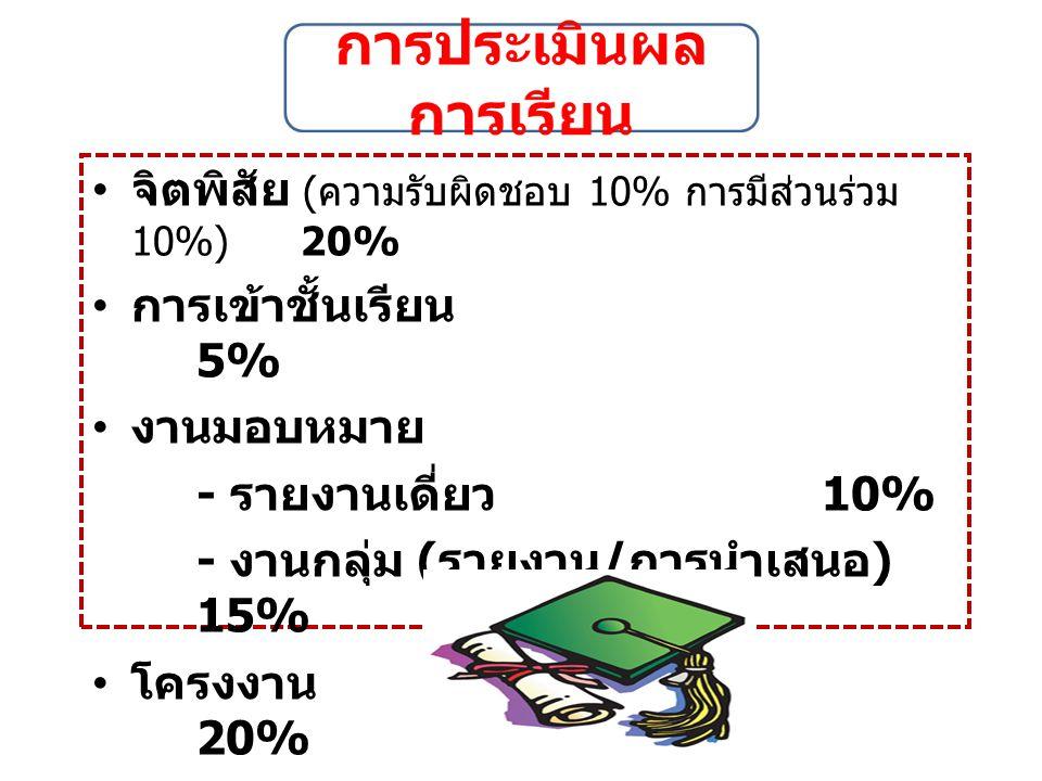 จิตพิสัย ( ความรับผิดชอบ 10% การมีส่วนร่วม 10%)20% การเข้าชั้นเรียน 5% งานมอบหมาย - รายงานเดี่ยว 10% - งานกลุ่ม ( รายงาน / การนำเสนอ ) 15% โครงงาน 20% สอบปลายภาค 30%