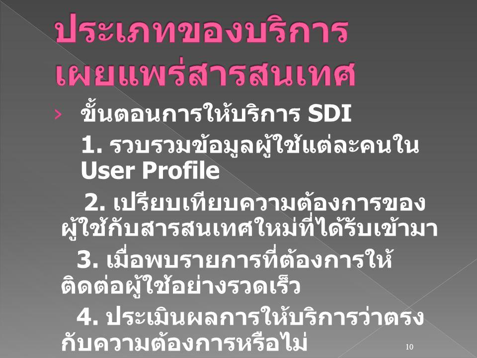 › ขั้นตอนการให้บริการ SDI 1. รวบรวมข้อมูลผู้ใช้แต่ละคนใน User Profile 2. เปรียบเทียบความต้องการของ ผู้ใช้กับสารสนเทศใหม่ที่ได้รับเข้ามา 3. เมื่อพบรายก