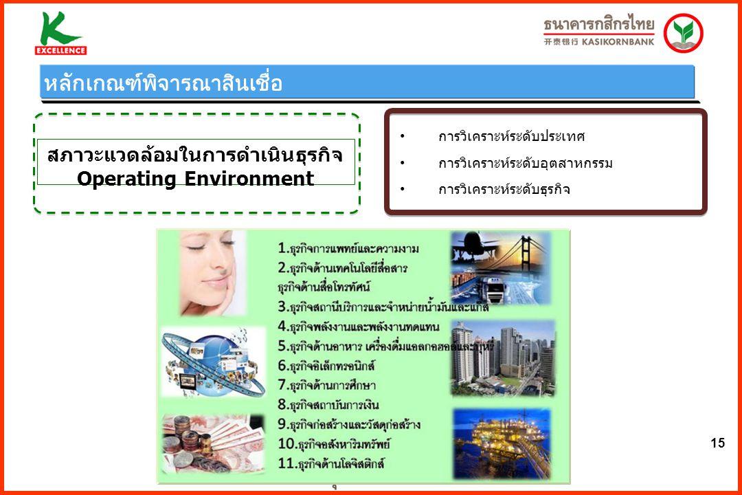 15 การวิเคราะห์ระดับประเทศ การวิเคราะห์ระดับอุตสาหกรรม การวิเคราะห์ระดับธุรกิจ สภาวะแวดล้อมในการดำเนินธุรกิจ Operating Environment หลักเกณฑ์พิจารณาสิน