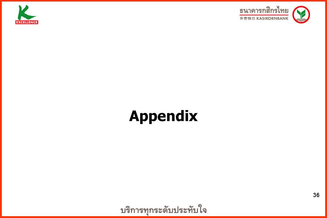 36 Appendix