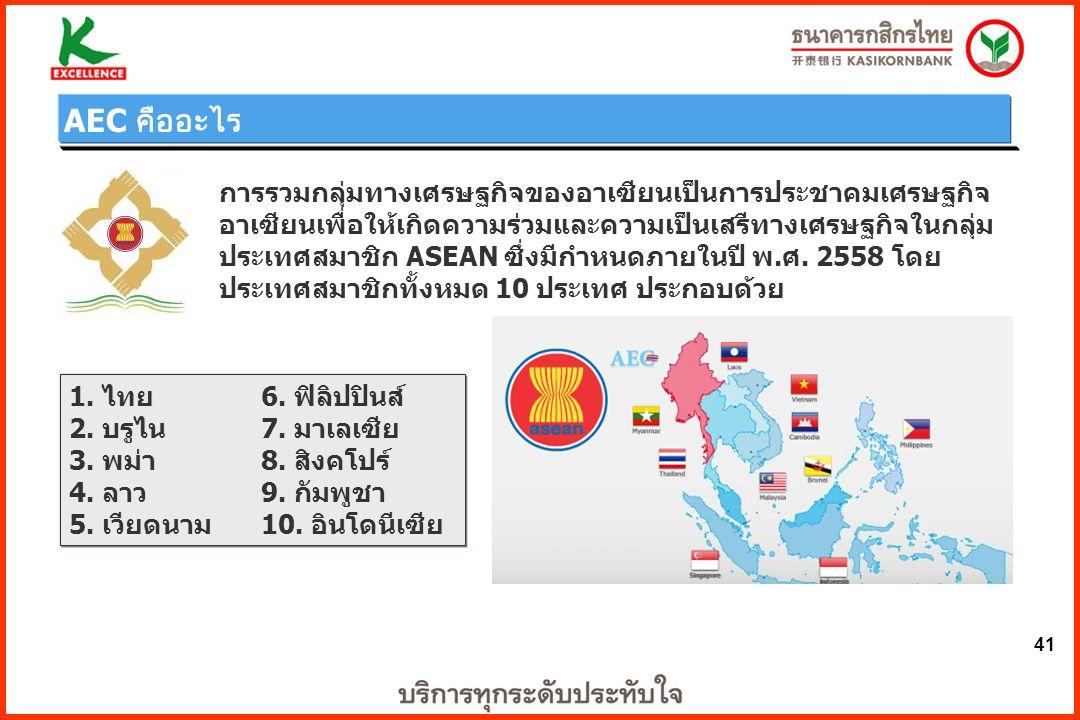 41 การรวมกลุ่มทางเศรษฐกิจของอาเซียนเป็นการประชาคมเศรษฐกิจ อาเซียนเพื่อให้เกิดความร่วมและความเป็นเสรีทางเศรษฐกิจในกลุ่ม ประเทศสมาชิก ASEAN ซึ่งมีกำหนดภ