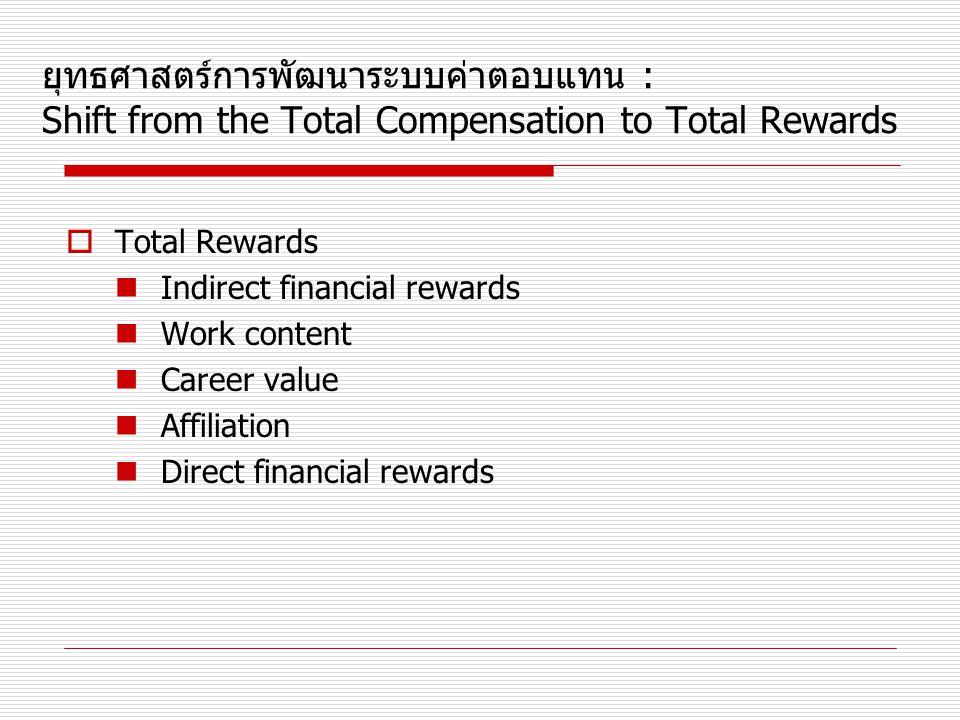  Total Rewards Indirect financial rewards Work content Career value Affiliation Direct financial rewards ยุทธศาสตร์การพัฒนาระบบค่าตอบแทน : Shift from
