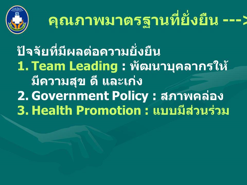 คุณภาพมาตรฐานที่ยั่งยืน ---> งานประจำ ปัจจัยที่มีผลต่อความยั่งยืน 1.Team Leading : พัฒนาบุคลากรให้ มีความสุข ดี และเก่ง 2.Government Policy : สภาพคล่อง 3.Health Promotion : แบบมีส่วนร่วม