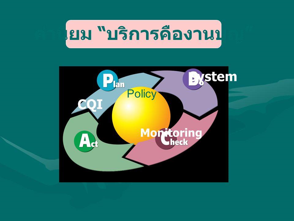"""ค่านิยม """" บริการคืองานบุญ """" System Monitoring CQI Policy"""