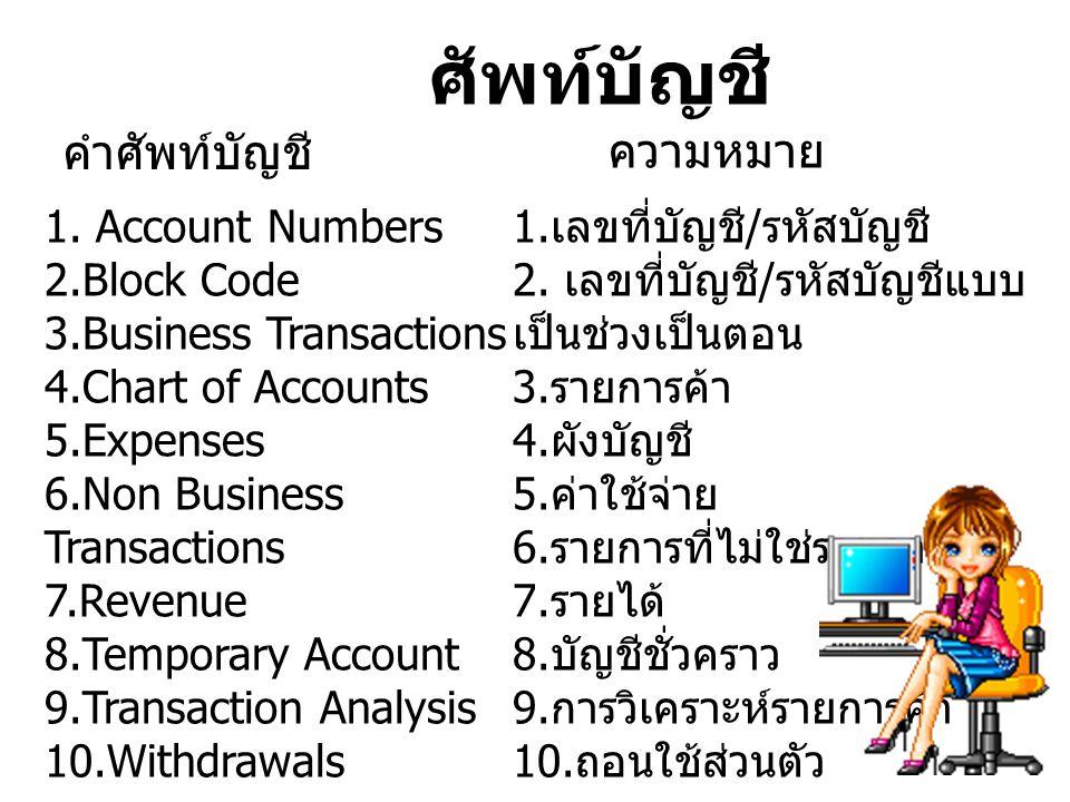 ศัพท์บัญชี คำศัพท์บัญชี ความหมาย 1. Account Numbers 2.Block Code 3.Business Transactions 4.Chart of Accounts 5.Expenses 6.Non Business Transactions 7.