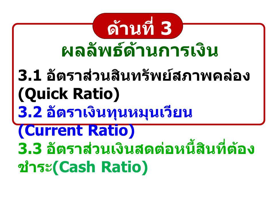 ด้านที่ 3 ผลลัพธ์ด้านการเงิน 3.1 อัตราส่วนสินทรัพย์สภาพคล่อง (Quick Ratio) 3.2 อัตราเงินทุนหมุนเวียน (Current Ratio) 3.3 อัตราส่วนเงินสดต่อหนี้สินที่ต