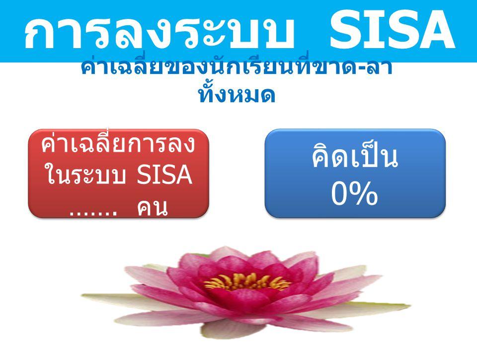 การลงระบบ SISA ค่าเฉลี่ยของนักเรียนที่ขาด - ลา ทั้งหมด ค่าเฉลี่ยการลง ในระบบ SISA …….