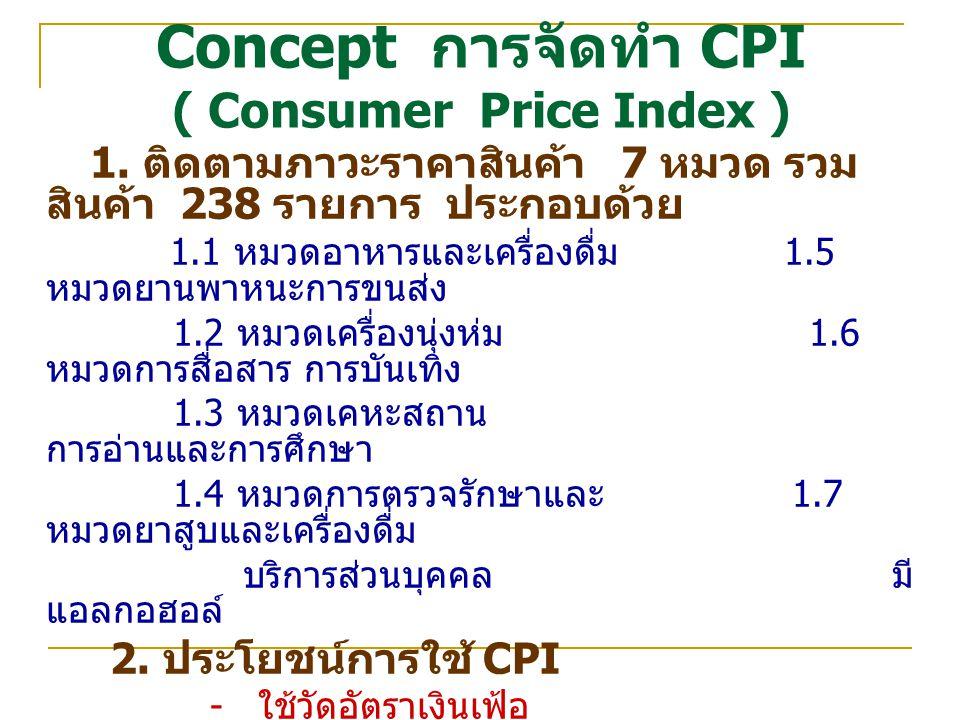 Concept การจัดทำ CPI ( Consumer Price Index ) 1.