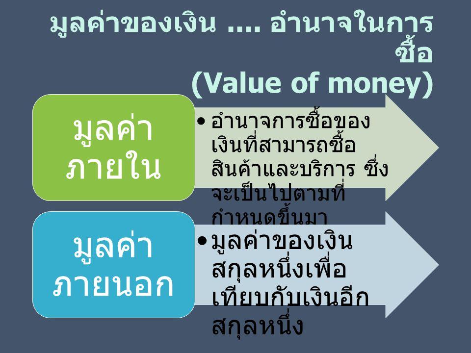 ประเภทของเงินที่ใช้ใน ปัจจุบัน...