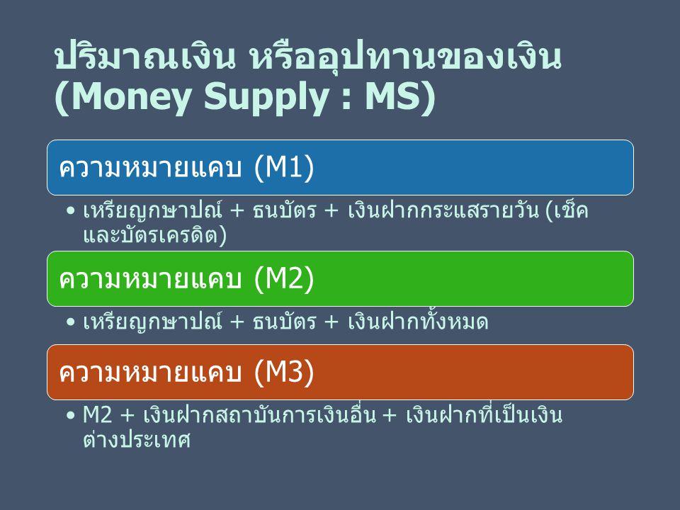 ปริมาณเงิน หรืออุปทานของเงิน (Money Supply : MS) ความหมายแคบ (M1) เหรียญกษาปณ์ + ธนบัตร + เงินฝากกระแสรายวัน ( เช็ค และบัตรเครดิต ) ความหมายแคบ (M2) เหรียญกษาปณ์ + ธนบัตร + เงินฝากทั้งหมด ความหมายแคบ (M3) M2 + เงินฝากสถาบันการเงินอื่น + เงินฝากที่เป็นเงิน ต่างประเทศ