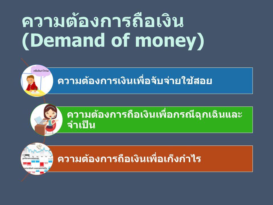 ความต้องการถือเงิน (Demand of money) ความต้องการเงินเพื่อจับจ่ายใช้สอย ความต้องการถือเงินเพื่อกรณีฉุกเฉินและ จำเป็น ความต้องการถือเงินเพื่อเก็งกำไร