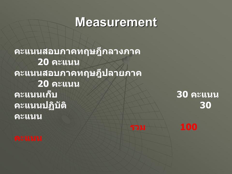 Measurement คะแนนสอบภาคทฤษฎีกลางภาค 20 คะแนน คะแนนสอบภาคทฤษฎีปลายภาค 20 คะแนน คะแนนเก็บ 30 คะแนน คะแนนปฏิบัติ 30 คะแนน รวม 100 คะแนน