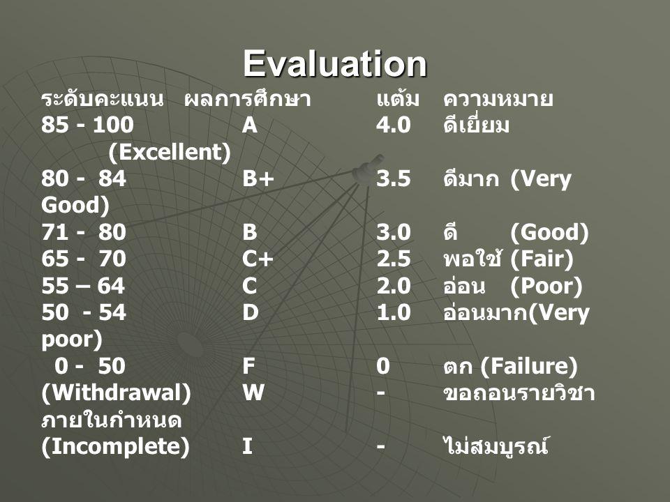 Evaluation ระดับคะแนน ผลการศึกษา แต้มความหมาย 85 - 100A4.0 ดีเยี่ยม (Excellent) 80 - 84B+3.5 ดีมาก (Very Good) 71 - 80B3.0 ดี (Good) 65 - 70C+2.5 พอใช