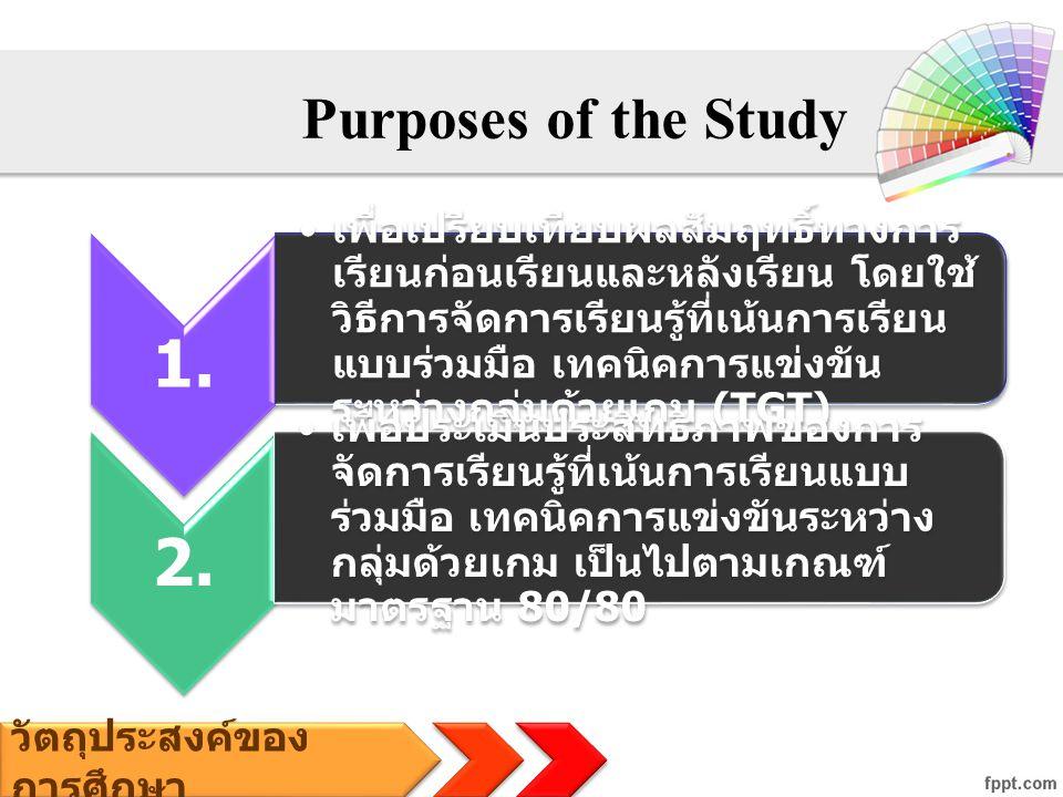 วัตถุประสงค์ของ การศึกษา Purposes of the Study 1. เพื่อเปรียบเทียบผลสัมฤทธิ์ทางการ เรียนก่อนเรียนและหลังเรียน โดยใช้ วิธีการจัดการเรียนรู้ที่เน้นการเร