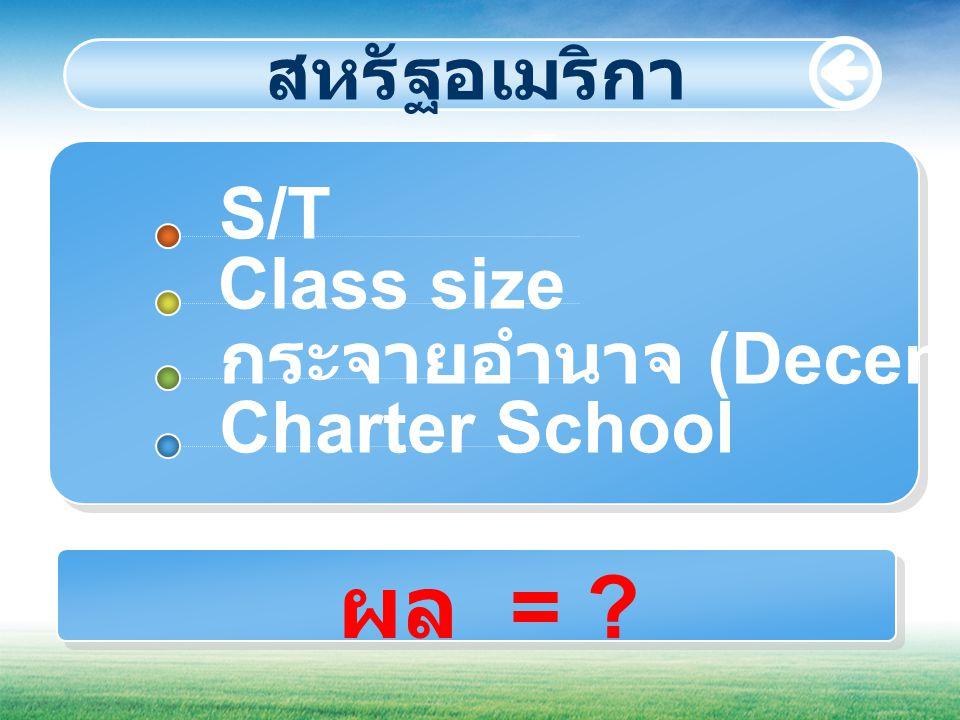 สหรัฐอเมริกา S/T Class size กระจายอำนาจ (Decentralization) Charter School ผล = ?