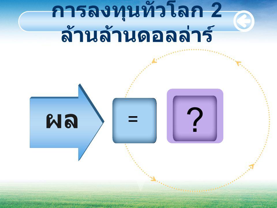 โครงการ TIMSS หาปัจจัยร่วม ของประเทศที่สำเร็จ  พบว่ามี 3 องค์ประกอบ 1.