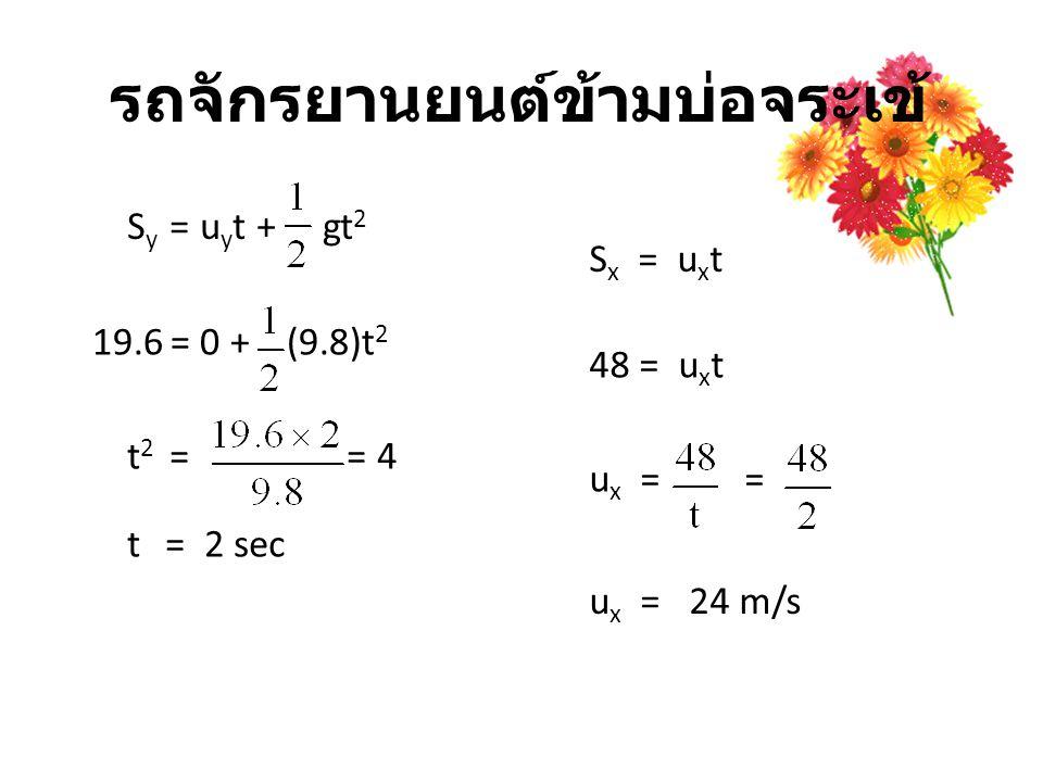 รถจักรยานยนต์ข้ามบ่อจระเข้ S y = u y t + gt 2 19.6 = 0 + (9.8)t 2 t 2 = = 4 t = 2 sec S x = u x t 48 = u x t u x = = u x = 24 m/s