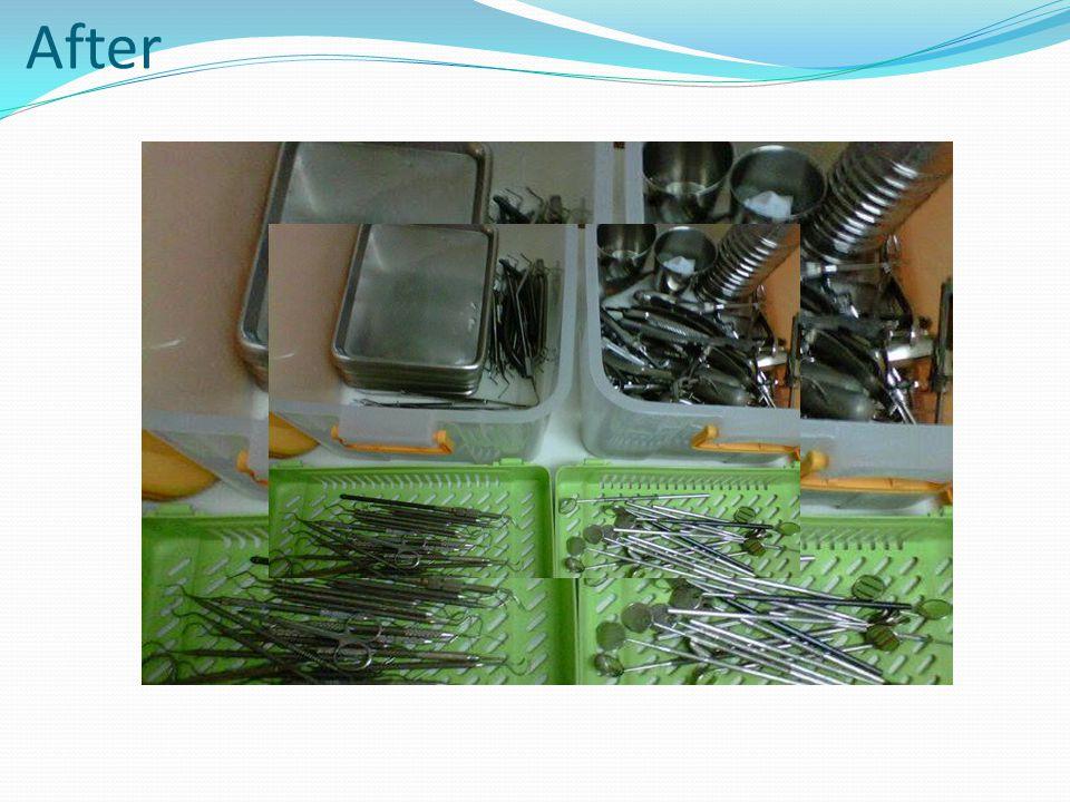 งานใหม่ที่เกิดขึ้น จัดหาตะกร้าพลาสติกในการวางเครื่องมือ โดยจำแนกประเภทก่อนส่งให้หน่วยจ่าย กลางทำความสะอาดและทำให้ปราศจาก เชื้อ After