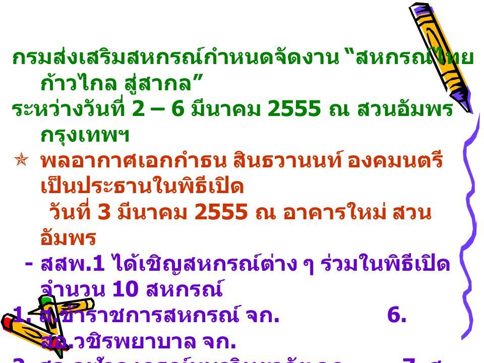 กรมส่งเสริมสหกรณ์กำหนดจัดงาน สหกรณ์ไทย ก้าวไกล สู่สากล ระหว่างวันที่ 2 – 6 มีนาคม 2555 ณ สวนอัมพร กรุงเทพฯ  พลอากาศเอกกำธน สินธวานนท์ องคมนตรี เป็นประธานในพิธีเปิด วันที่ 3 มีนาคม 2555 ณ อาคารใหม่ สวน อัมพร - สสพ.1 ได้เชิญสหกรณ์ต่าง ๆ ร่วมในพิธีเปิด จำนวน 10 สหกรณ์ 1.