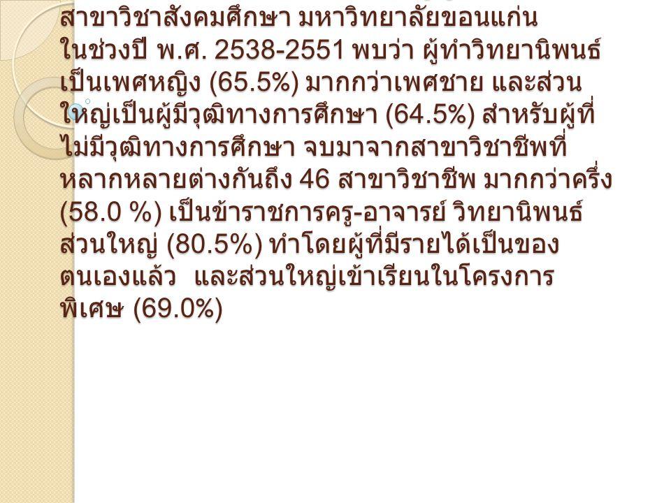 วิทยานิพนธ์กลุ่มใหญ่ที่สุดทำโดยผู้ที่มีอายุอยู่ในช่วง 24-25 ปี (10.9%) มีเพียง 1 ใน 3 ของวิทยานิพนธ์ ทั้งหมด (30.5%) ที่ทำโดยผู้จบปริญญาตรีสาขาวิชา สังคมศึกษาโดยตรง และวิทยานิพนธ์จำนวนมากที่สุด (14.4 %) ทำโดยผู้เข้าเรียนในปี พ.