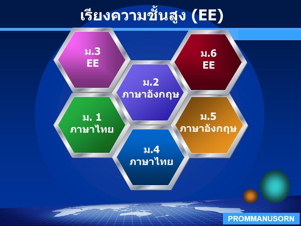 Company Logo www.themegallery.com เรียงความชั้นสูง (EE) ม.2 ภาษาอังกฤษ ม. 1 ภาษาไทย ม.5 ภาษาอังกฤษ ม.4 ภาษาไทย ม.3 EE ม.6 EE PROMMANUSORN