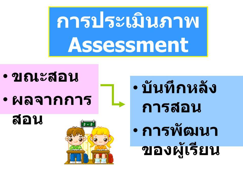 การประเมินภาพ Assessment ขณะสอน ผลจากการ สอน บันทึกหลัง การสอน การพัฒนา ของผู้เรียน