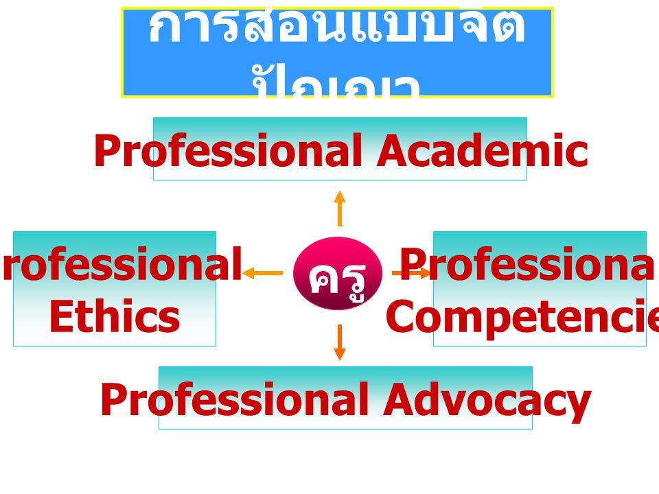 การสอนแบบจิต ปัญญา ครู Professional Academic Professional Ethics Professional Competencies Professional Advocacy