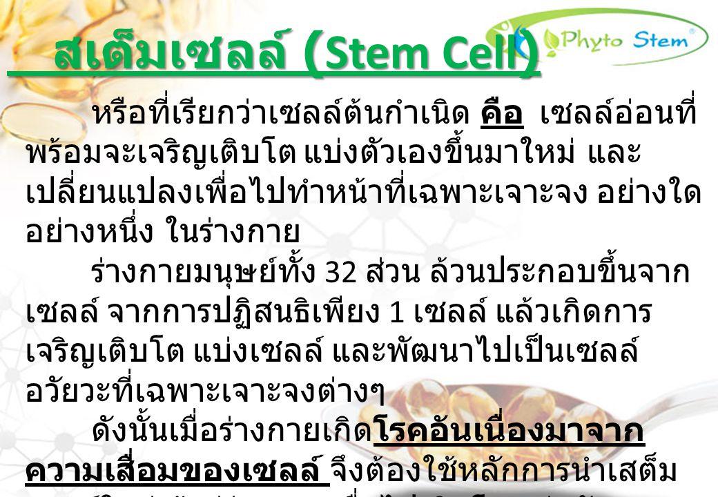 สเต็มเซลล์ (Stem Cell) สเต็มเซลล์ (Stem Cell) หรือที่เรียกว่าเซลล์ต้นกำเนิด คือ เซลล์อ่อนที่ พร้อมจะเจริญเติบโต แบ่งตัวเองขึ้นมาใหม่ และ เปลี่ยนแปลงเพ
